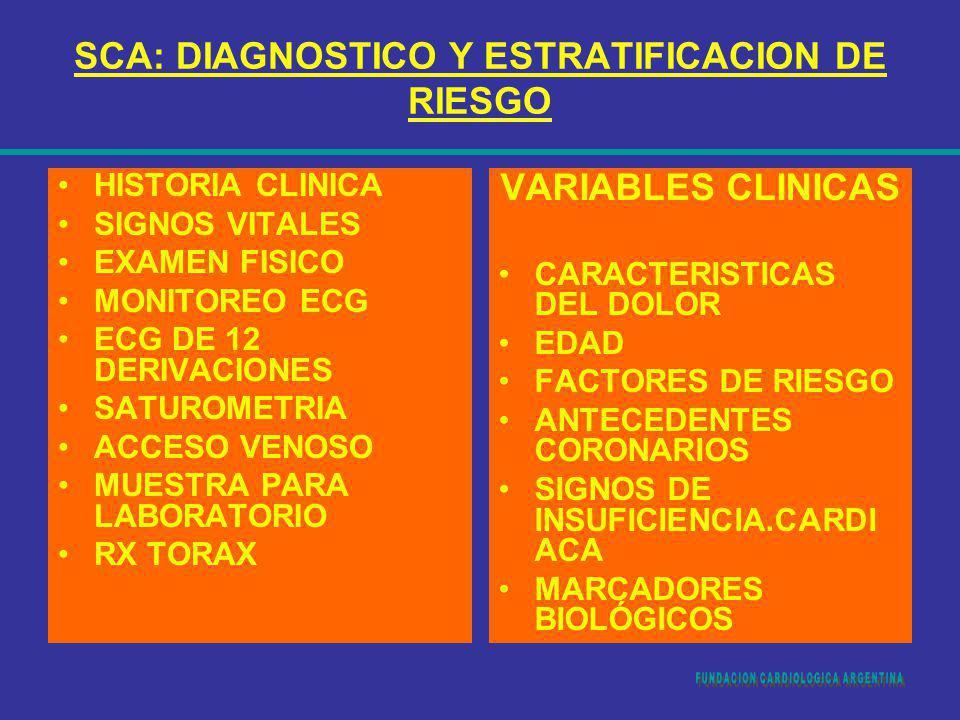 SCA: DIAGNOSTICO Y ESTRATIFICACION DE RIESGO VARIABLES CLINICAS CARACTERISTICAS DEL DOLOR EDAD FACTORES DE RIESGO ANTECEDENTES CORONARIOS SIGNOS DE IN