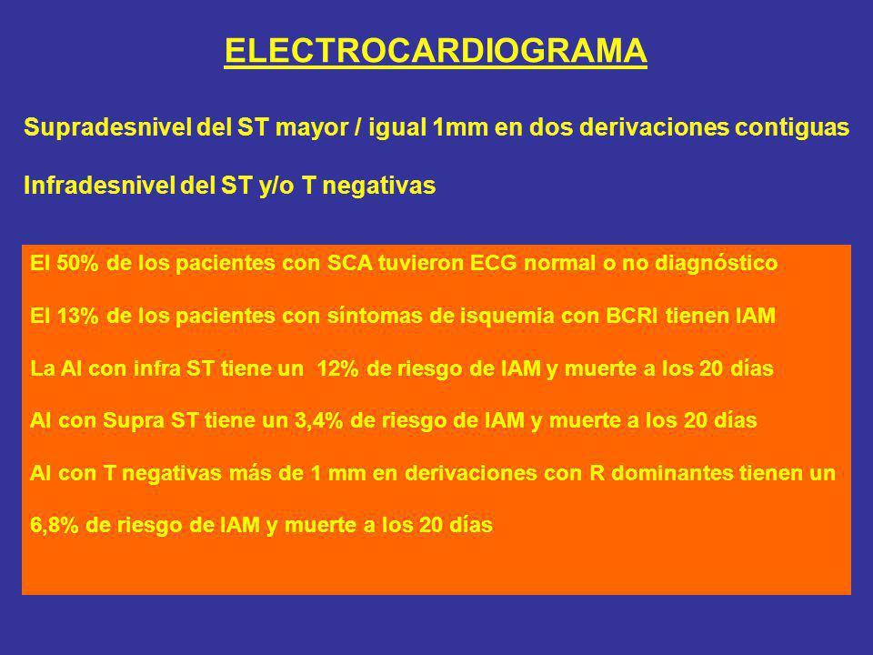 ELECTROCARDIOGRAMA El 50% de los pacientes con SCA tuvieron ECG normal o no diagnóstico El 13% de los pacientes con síntomas de isquemia con BCRI tien