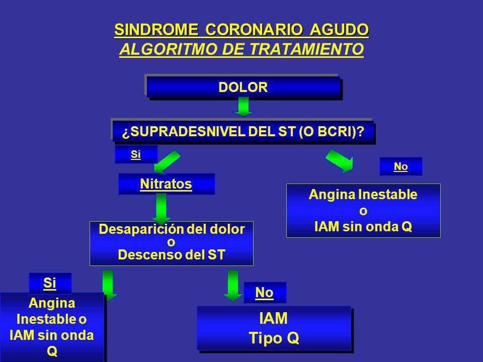 SINDROME CORONARIO AGUDO SINDROME CORONARIO AGUDO ALGORITMO DE TRATAMIENTO DOLOR Nitratos Desaparición del dolor o Descenso del ST Angina Inestable o