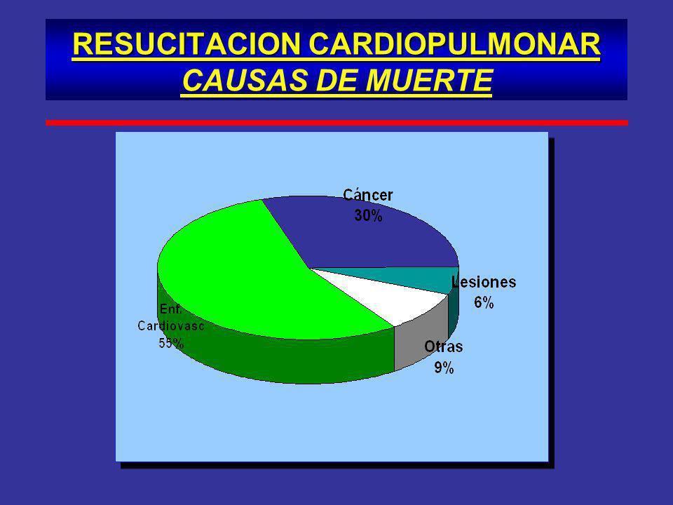 RESUCITACION CARDIOPULMONAR RESUCITACION CARDIOPULMONAR CAUSAS DE MUERTE