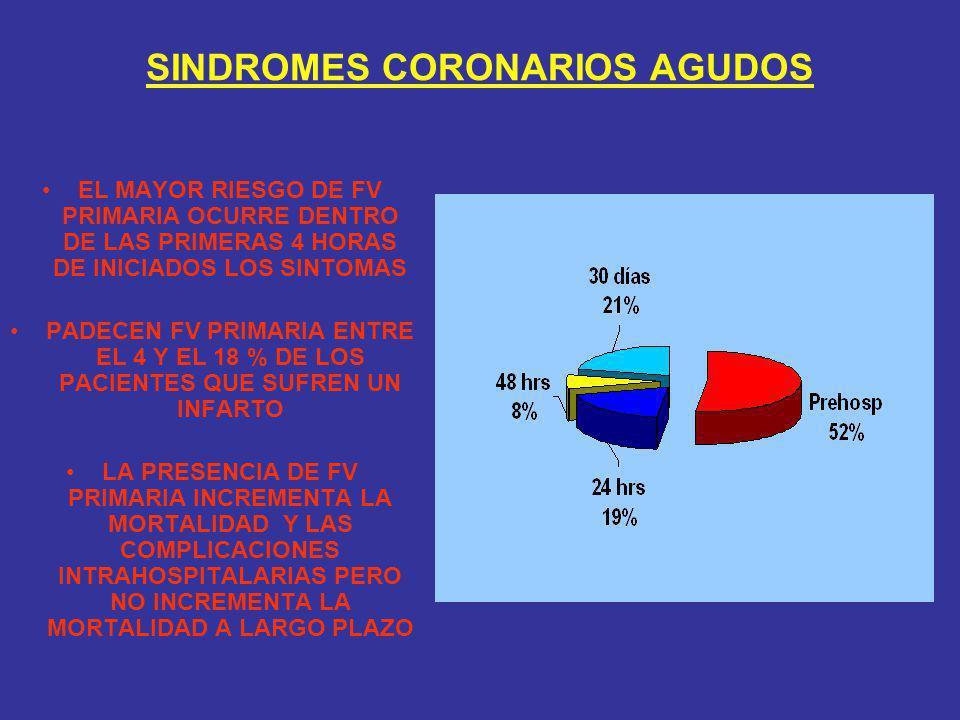 SINDROMES CORONARIOS AGUDOS EL MAYOR RIESGO DE FV PRIMARIA OCURRE DENTRO DE LAS PRIMERAS 4 HORAS DE INICIADOS LOS SINTOMAS PADECEN FV PRIMARIA ENTRE E