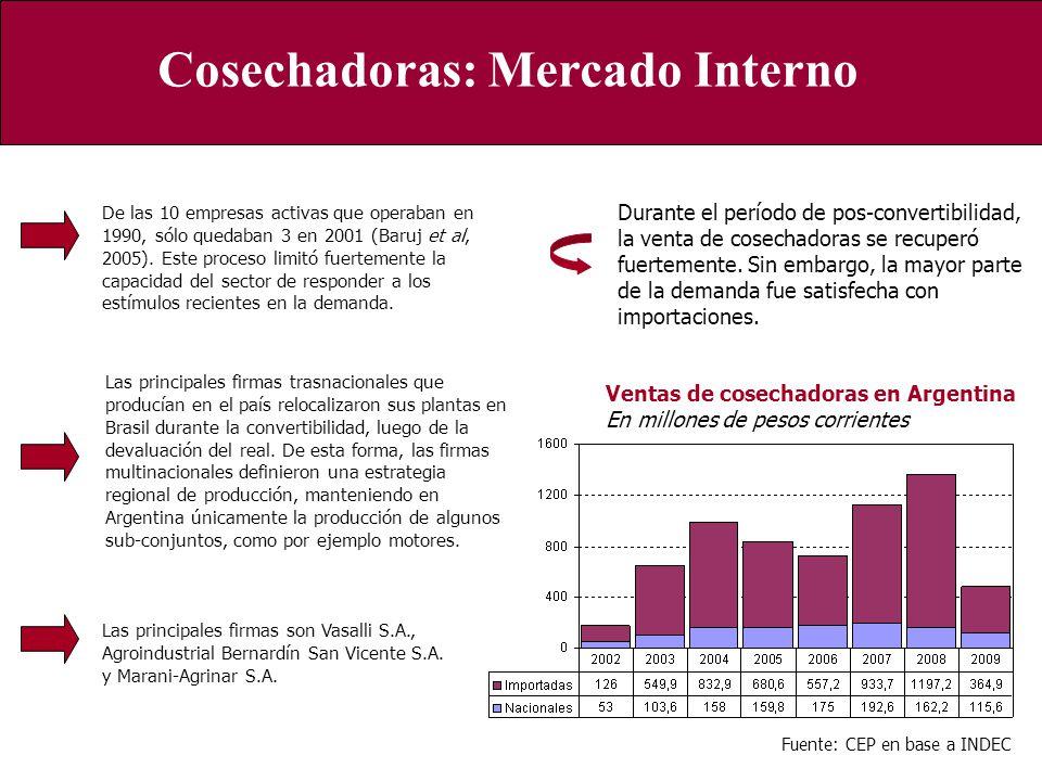 Ventas de cosechadoras en Argentina En millones de pesos corrientes Fuente: CEP en base a INDEC Cosechadoras: Mercado Interno Durante el período de po