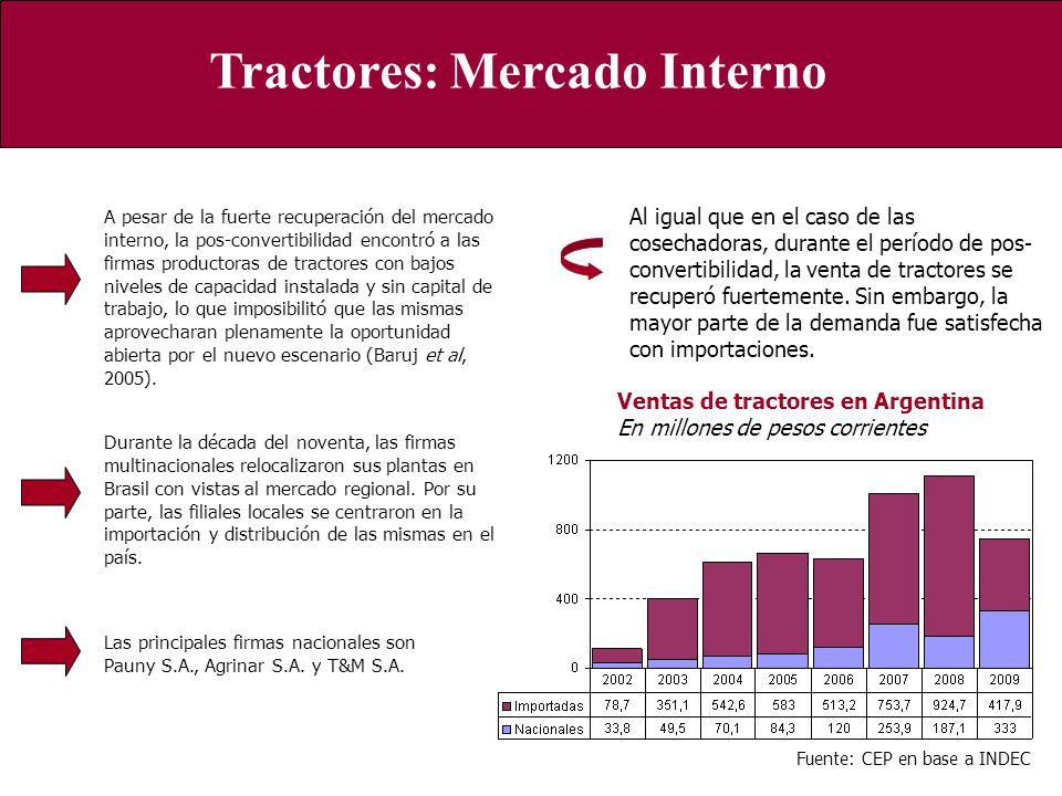 Ventas de tractores en Argentina En millones de pesos corrientes Fuente: CEP en base a INDEC Tractores: Mercado Interno Al igual que en el caso de las
