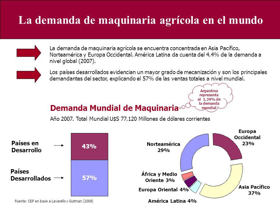 Concentración de la industria en el mundo Otras Firmas 47% John Deere 16% CNH 13% AGCO 9% Kubota 7% Claas 4% Yanmar A.E.