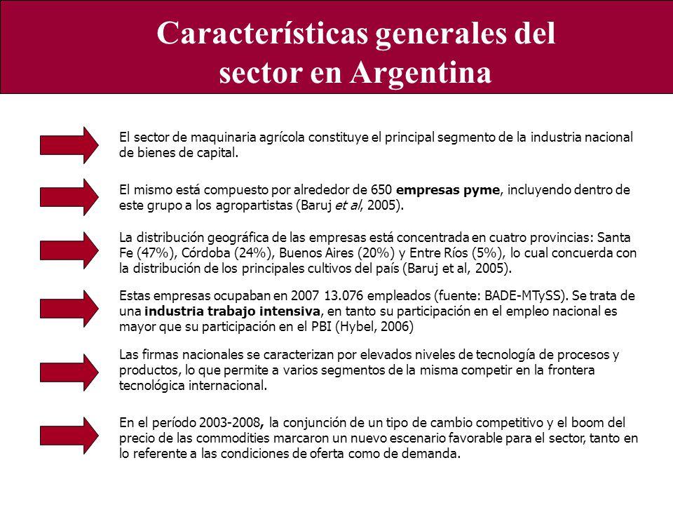 Características generales del sector a nivel local Características generales del sector en Argentina El mismo está compuesto por alrededor de 650 empr