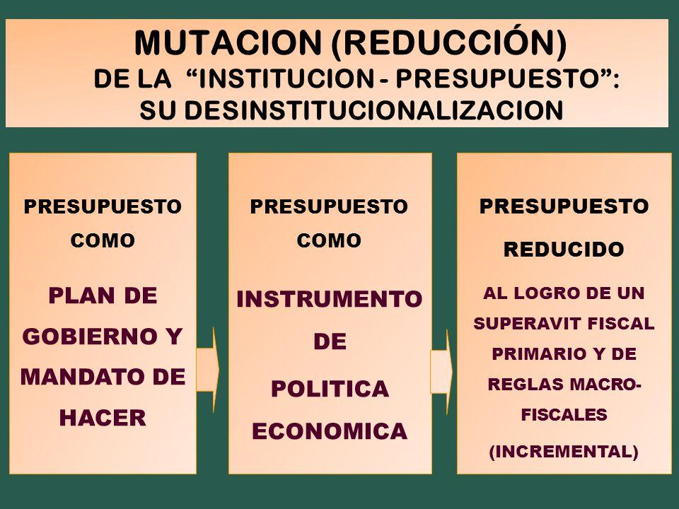 MUTACION (REDUCCIÓN) DE LA INSTITUCION - PRESUPUESTO: SU DESINSTITUCIONALIZACION PRESUPUESTO COMO PLAN DE GOBIERNO Y MANDATO DE HACER PRESUPUESTO REDUCIDO AL LOGRO DE UN SUPERAVIT FISCAL PRIMARIO Y DE REGLAS MACRO- FISCALES (INCREMENTAL) PRESUPUESTO COMO INSTRUMENTO DE POLITICA ECONOMICA