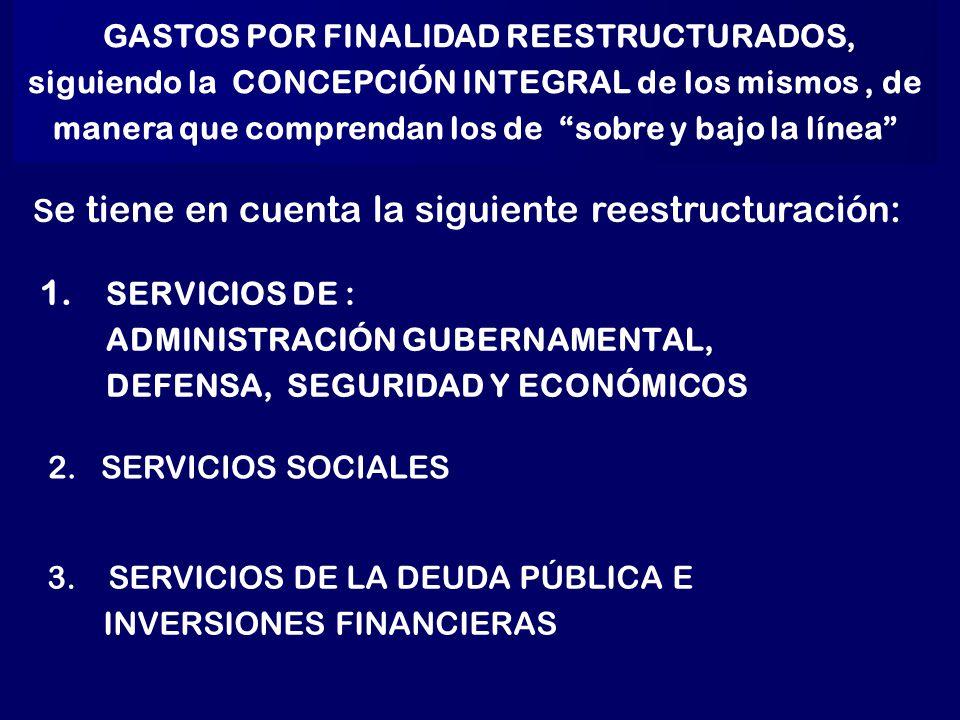 1. SERVICIOS DE : ADMINISTRACIÓN GUBERNAMENTAL, DEFENSA, SEGURIDAD Y ECONÓMICOS 2.