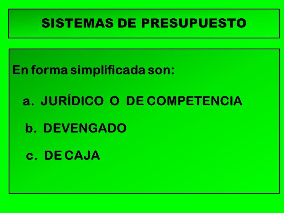 SISTEMAS DE PRESUPUESTO En forma simplificada son: a.