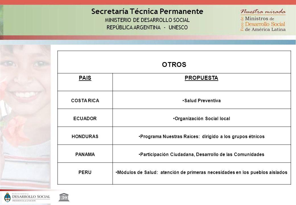 Secretaría Técnica Permanente MINISTERIO DE DESARROLLO SOCIAL REPÚBLICA ARGENTINA - UNESCO OTROS PAISPROPUESTA COSTA RICASalud Preventiva ECUADOROrganización Social local HONDURASPrograma Nuestras Raíces: dirigido a los grupos étnicos PANAMAParticipación Ciudadana, Desarrollo de las Comunidades PERUMódulos de Salud: atención de primeras necesidades en los pueblos aislados