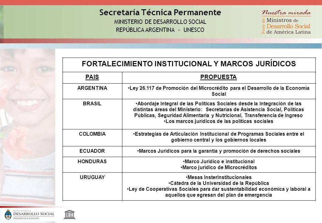 Secretaría Técnica Permanente MINISTERIO DE DESARROLLO SOCIAL REPÚBLICA ARGENTINA - UNESCO FORTALECIMIENTO INSTITUCIONAL Y MARCOS JURÍDICOS PAISPROPUESTA ARGENTINALey 26.117 de Promoción del Microcrédito para el Desarrollo de la Economía Social BRASILAbordaje Integral de las Políticas Sociales desde la Integración de las distintas áreas del Ministerio: Secretarías de Asistencia Social, Políticas Públicas, Seguridad Alimentaria y Nutricional, Transferencia de Ingreso Los marcos jurídicos de las políticas sociales COLOMBIAEstrategias de Articulación Institucional de Programas Sociales entre el gobierno central y los gobiernos locales ECUADORMarcos Jurídicos para la garantía y promoción de derechos sociales HONDURASMarco Jurídico e institucional Marco jurídico de Microcréditos URUGUAYMesas Insterinstitucionales Cátedra de la Universidad de la República Ley de Cooperativas Sociales para dar sustentabilidad económica y laboral a aquellos que egresan del plan de emergencia