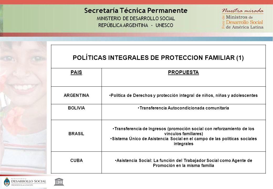 Secretaría Técnica Permanente MINISTERIO DE DESARROLLO SOCIAL REPÚBLICA ARGENTINA - UNESCO POLÍTICAS INTEGRALES DE PROTECCION FAMILIAR (1) PAISPROPUESTA ARGENTINAPolítica de Derechos y protección integral de niños, niñas y adolescentes BOLIVIATransferencia Autocondicionada comunitaria BRASIL Transferencia de Ingresos (promoción social con reforzamiento de los vínculos familiares) Sistema Único de Asistencia Social en el campo de las políticas sociales integrales CUBAAsistencia Social: La función del Trabajador Social como Agente de Promoción en la misma familia