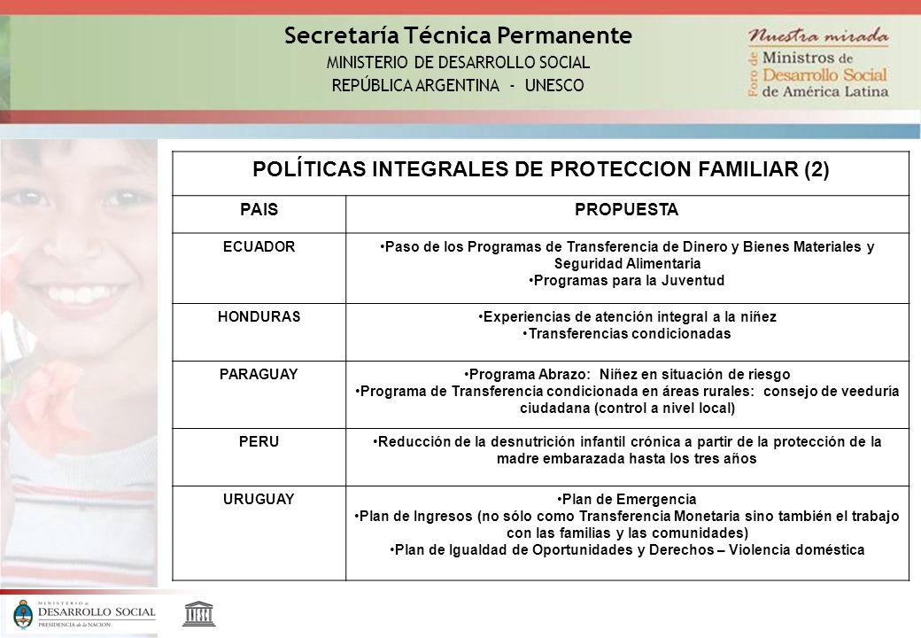 Secretaría Técnica Permanente MINISTERIO DE DESARROLLO SOCIAL REPÚBLICA ARGENTINA - UNESCO POLÍTICAS INTEGRALES DE PROTECCION FAMILIAR (2) PAISPROPUESTA ECUADORPaso de los Programas de Transferencia de Dinero y Bienes Materiales y Seguridad Alimentaria Programas para la Juventud HONDURASExperiencias de atención integral a la niñez Transferencias condicionadas PARAGUAYPrograma Abrazo: Niñez en situación de riesgo Programa de Transferencia condicionada en áreas rurales: consejo de veeduría ciudadana (control a nivel local) PERUReducción de la desnutrición infantil crónica a partir de la protección de la madre embarazada hasta los tres años URUGUAYPlan de Emergencia Plan de Ingresos (no sólo como Transferencia Monetaria sino también el trabajo con las familias y las comunidades) Plan de Igualdad de Oportunidades y Derechos – Violencia doméstica