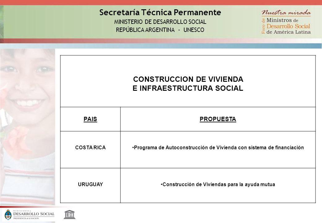 Secretaría Técnica Permanente MINISTERIO DE DESARROLLO SOCIAL REPÚBLICA ARGENTINA - UNESCO CONSTRUCCION DE VIVIENDA E INFRAESTRUCTURA SOCIAL PAISPROPUESTA COSTA RICAPrograma de Autoconstrucción de Vivienda con sistema de financiación URUGUAYConstrucción de Viviendas para la ayuda mutua