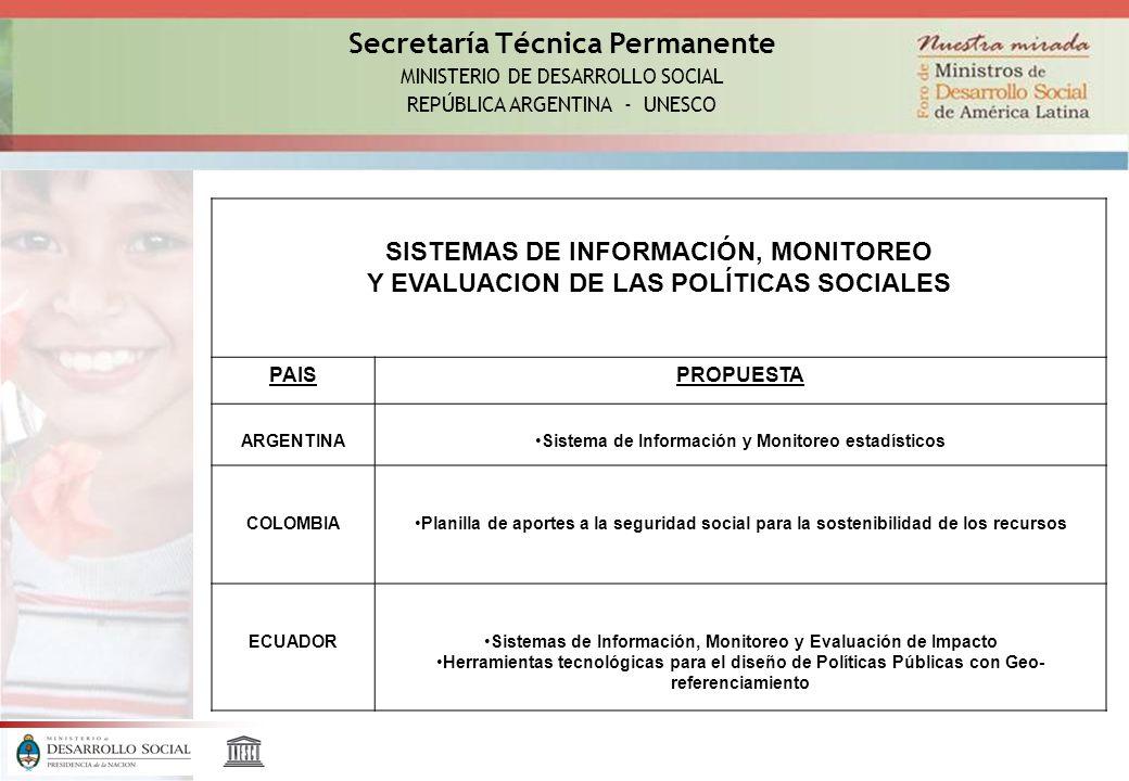 Secretaría Técnica Permanente MINISTERIO DE DESARROLLO SOCIAL REPÚBLICA ARGENTINA - UNESCO SISTEMAS DE INFORMACIÓN, MONITOREO Y EVALUACION DE LAS POLÍTICAS SOCIALES PAISPROPUESTA ARGENTINASistema de Información y Monitoreo estadísticos COLOMBIAPlanilla de aportes a la seguridad social para la sostenibilidad de los recursos ECUADORSistemas de Información, Monitoreo y Evaluación de Impacto Herramientas tecnológicas para el diseño de Políticas Públicas con Geo- referenciamiento