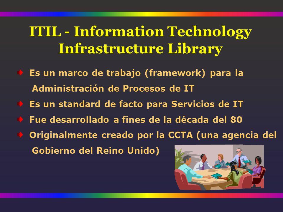 ITIL - Information Technology Infrastructure Library Es un marco de trabajo (framework) para la Administración de Procesos de IT Es un standard de facto para Servicios de IT Fue desarrollado a fines de la década del 80 Originalmente creado por la CCTA (una agencia del Gobierno del Reino Unido)