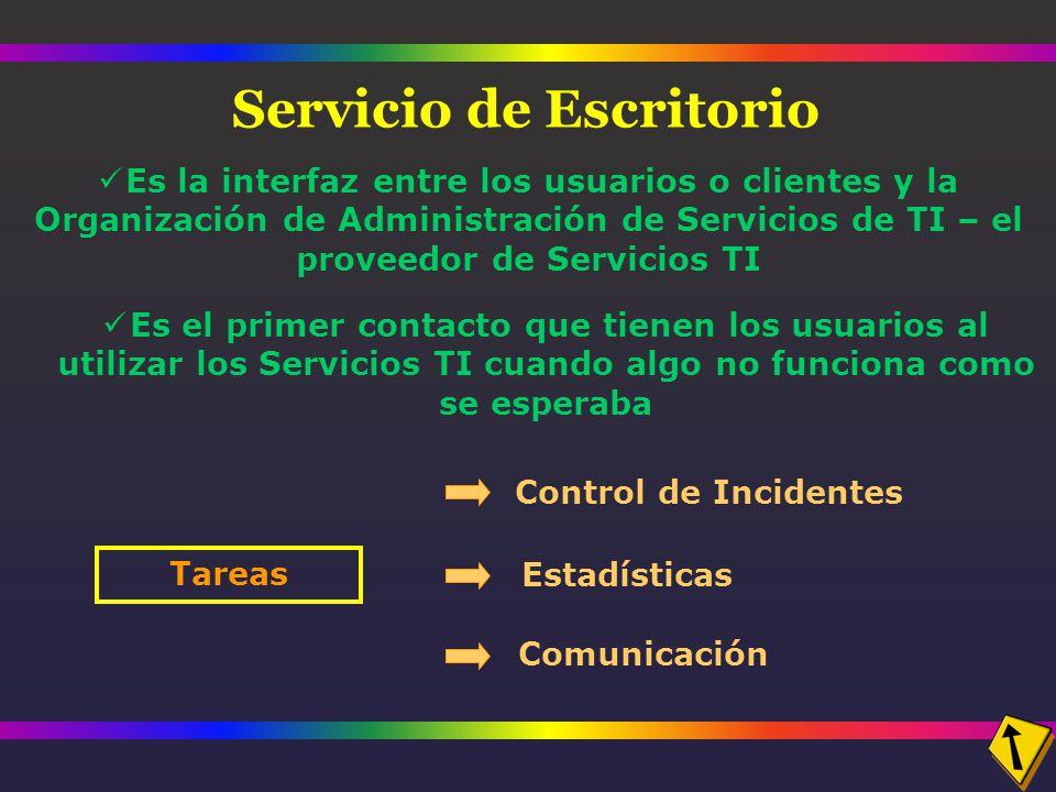 Es el primer contacto que tienen los usuarios al utilizar los Servicios TI cuando algo no funciona como se esperaba Servicio de Escritorio Tareas Control de Incidentes Comunicación Es la interfaz entre los usuarios o clientes y la Organización de Administración de Servicios de TI – el proveedor de Servicios TI Estadísticas