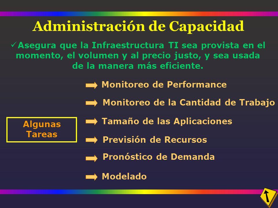 Modelado Administración de Capacidad Asegura que la Infraestructura TI sea provista en el momento, el volumen y al precio justo, y sea usada de la manera más eficiente.