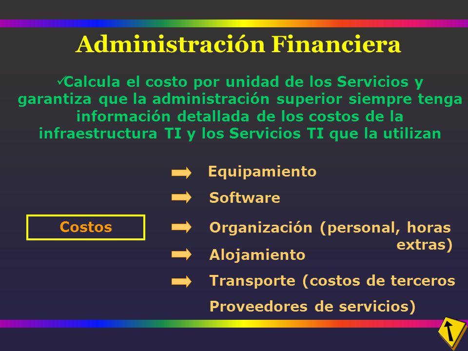 Administración Financiera Calcula el costo por unidad de los Servicios y garantiza que la administración superior siempre tenga información detallada de los costos de la infraestructura TI y los Servicios TI que la utilizan Costos Equipamiento Software Organización (personal, horas extras) Alojamiento Transporte (costos de terceros Proveedores de servicios)