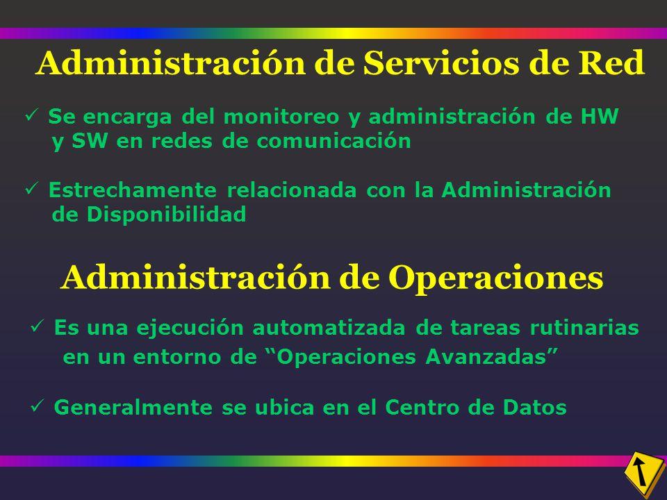 Administración de Servicios de Red Se encarga del monitoreo y administración de HW y SW en redes de comunicación Estrechamente relacionada con la Administración de Disponibilidad Es una ejecución automatizada de tareas rutinarias en un entorno de Operaciones Avanzadas Generalmente se ubica en el Centro de Datos Administración de Operaciones