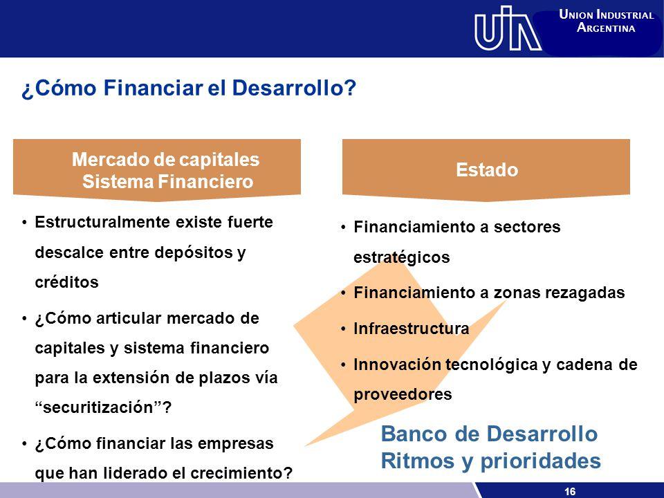 16 U NION I NDUSTRIAL A RGENTINA ¿Cómo Financiar el Desarrollo.