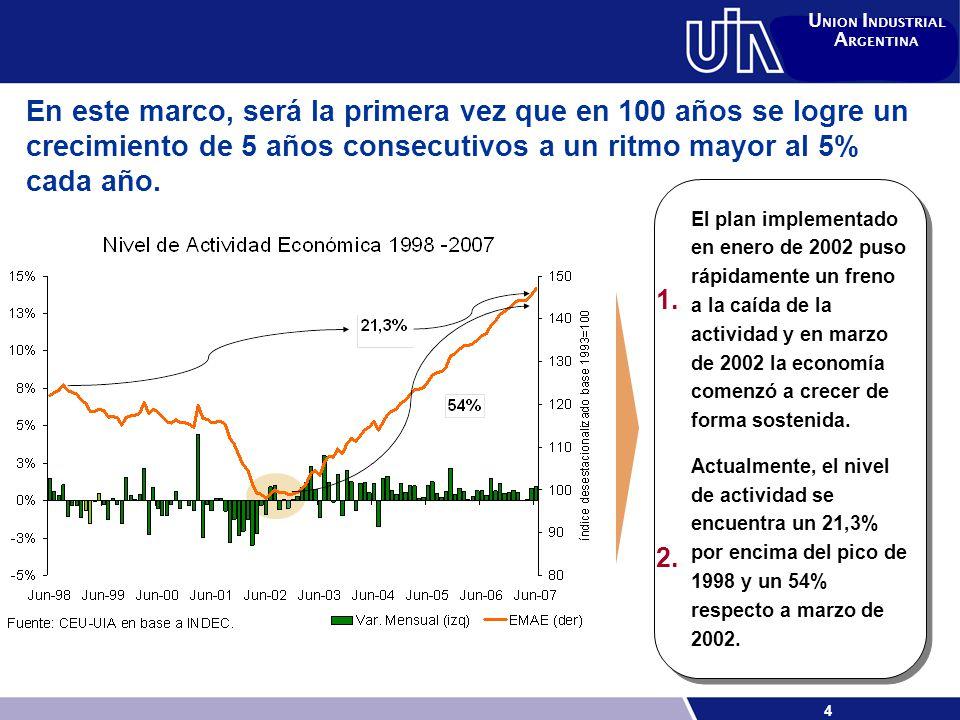 15 U NION I NDUSTRIAL A RGENTINA … en un contexto de fuertes asimetrías por tamaño de empresa Propuesta PyME UIA diciembre de 2006 (capítulo fiscal, laboral y financiamiento) Informales Banca de Desarrollo / Consorcios de inversión.