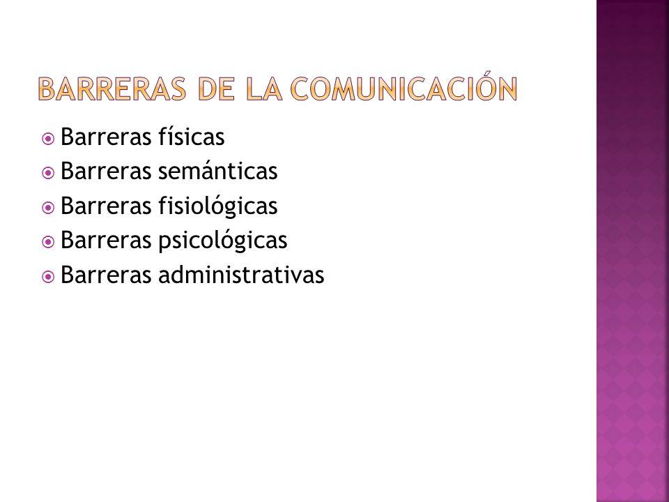 Barreras físicas Barreras semánticas Barreras fisiológicas Barreras psicológicas Barreras administrativas