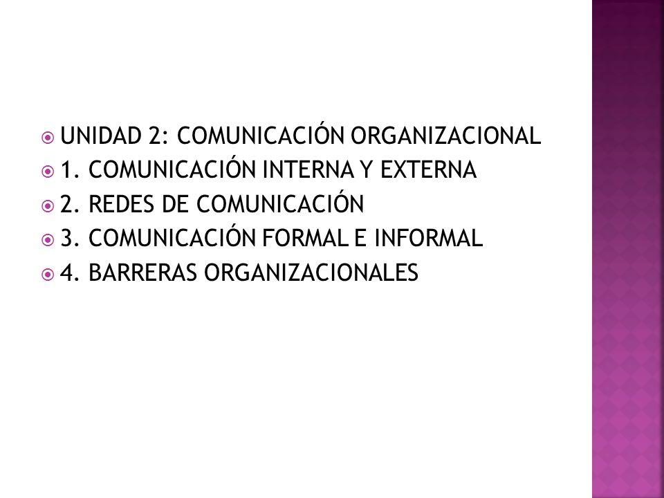 UNIDAD 2: COMUNICACIÓN ORGANIZACIONAL 1. COMUNICACIÓN INTERNA Y EXTERNA 2. REDES DE COMUNICACIÓN 3. COMUNICACIÓN FORMAL E INFORMAL 4. BARRERAS ORGANIZ