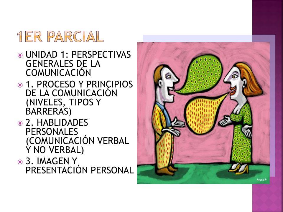 UNIDAD 1: PERSPECTIVAS GENERALES DE LA COMUNICACIÓN 1. PROCESO Y PRINCIPIOS DE LA COMUNICACIÓN (NIVELES, TIPOS Y BARRERAS) 2. HABLIDADES PERSONALES (C