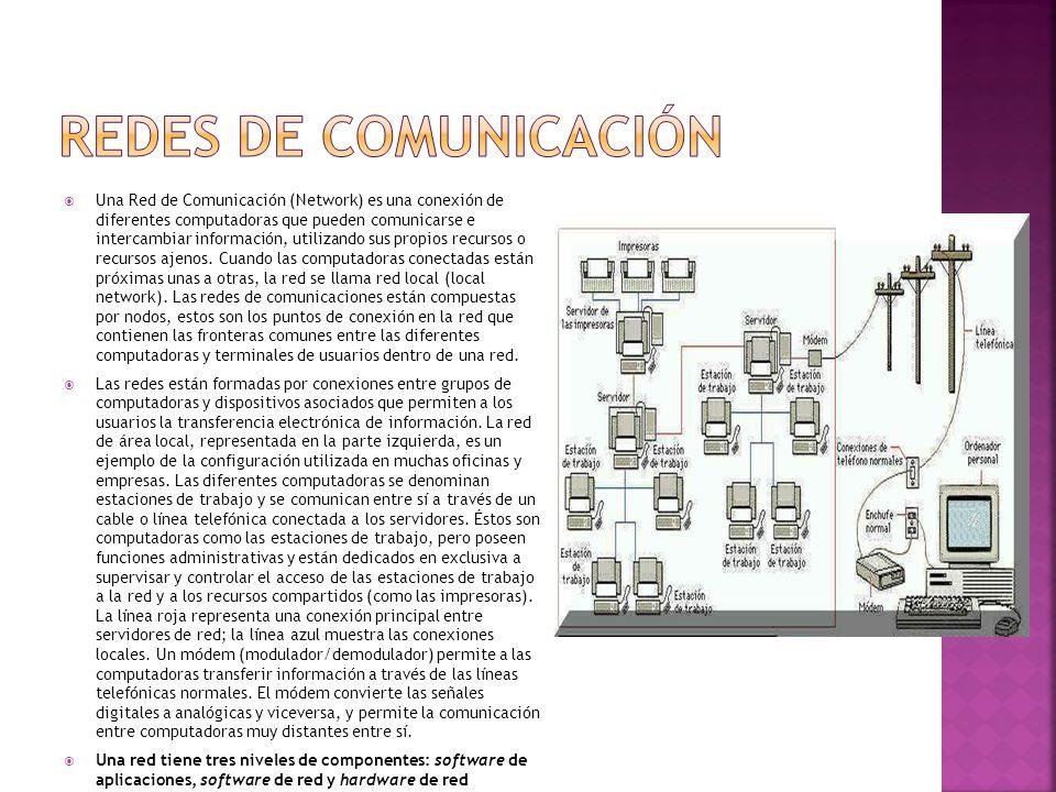 Una Red de Comunicación (Network) es una conexión de diferentes computadoras que pueden comunicarse e intercambiar información, utilizando sus propios