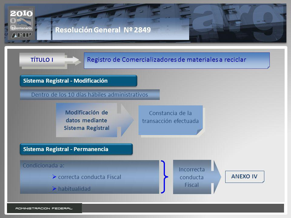 11 Resolución General Nº 2849 TÍTULO I Registro de Comercializadores de materiales a reciclar Dentro de los 10 días hábiles administrativos ANEXO IV C