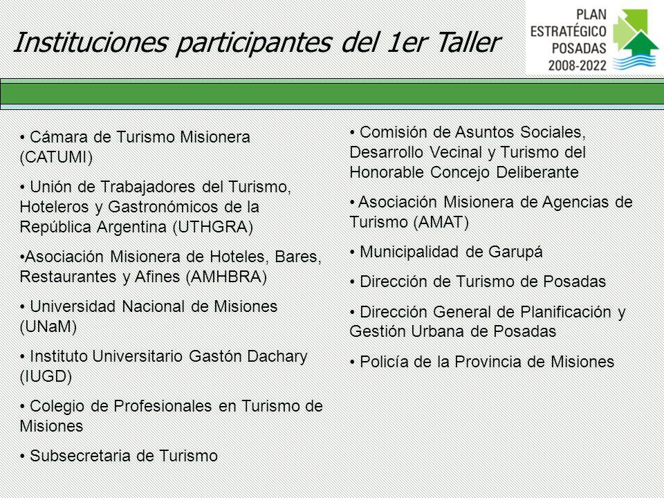Instituciones participantes del 1er Taller Cámara de Turismo Misionera (CATUMI) Unión de Trabajadores del Turismo, Hoteleros y Gastronómicos de la Rep