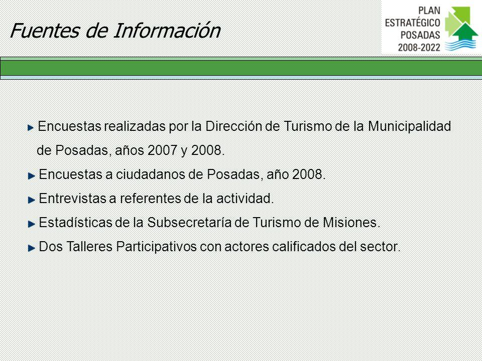 Fuentes de Información Encuestas realizadas por la Dirección de Turismo de la Municipalidad de Posadas, años 2007 y 2008. Encuestas a ciudadanos de Po