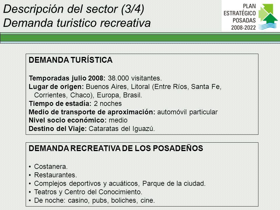 DEMANDA TURÍSTICA Temporadas julio 2008: 38.000 visitantes. Lugar de origen: Buenos Aires, Litoral (Entre Ríos, Santa Fe, Corrientes, Chaco), Europa,