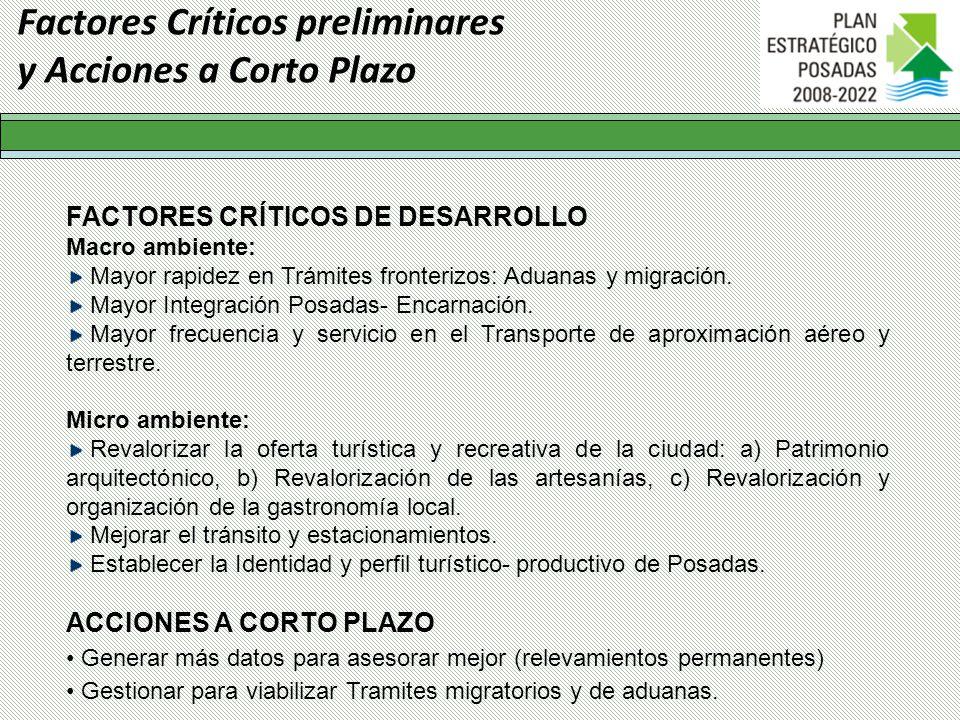 Factores Críticos preliminares y Acciones a Corto Plazo FACTORES CRÍTICOS DE DESARROLLO Macro ambiente: Mayor rapidez en Trámites fronterizos: Aduanas