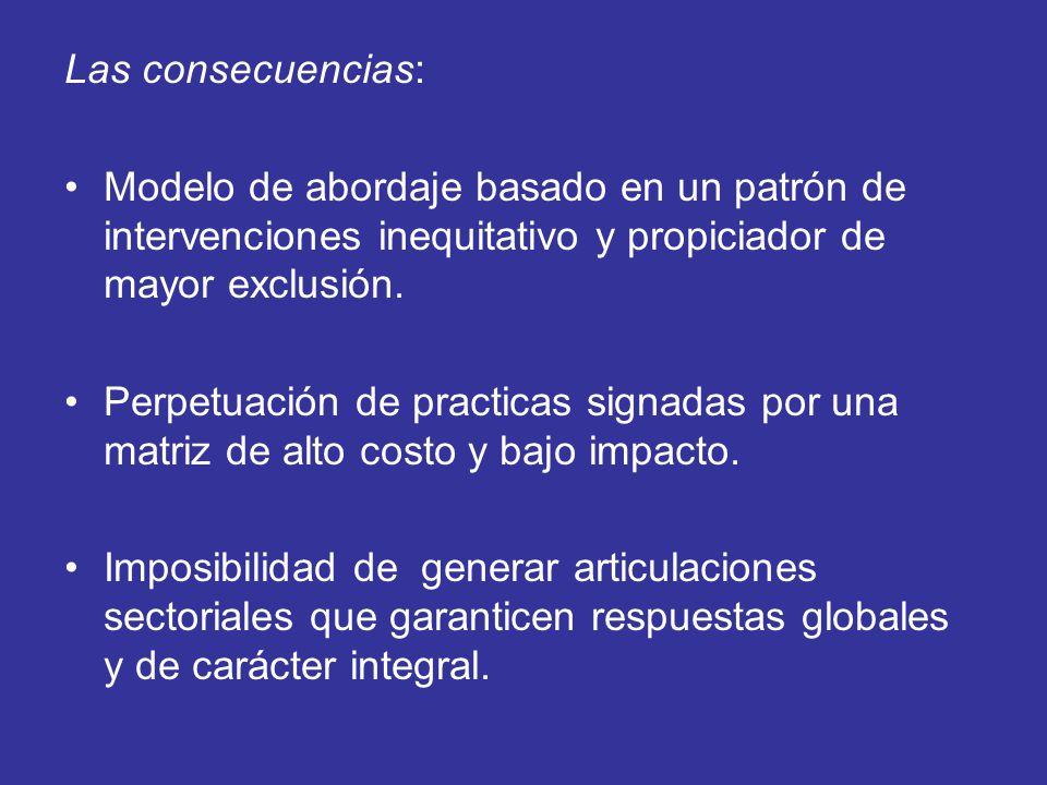Las consecuencias: Modelo de abordaje basado en un patrón de intervenciones inequitativo y propiciador de mayor exclusión. Perpetuación de practicas s