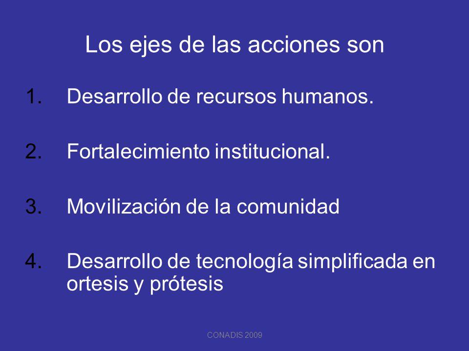 Los ejes de las acciones son 1.Desarrollo de recursos humanos. 2.Fortalecimiento institucional. 3.Movilización de la comunidad 4.Desarrollo de tecnolo
