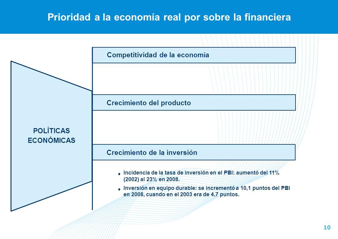 10 Prioridad a la economía real por sobre la financiera Competitividad de la economía POLÍTICAS ECONÓMICAS Crecimiento del producto Crecimiento de la
