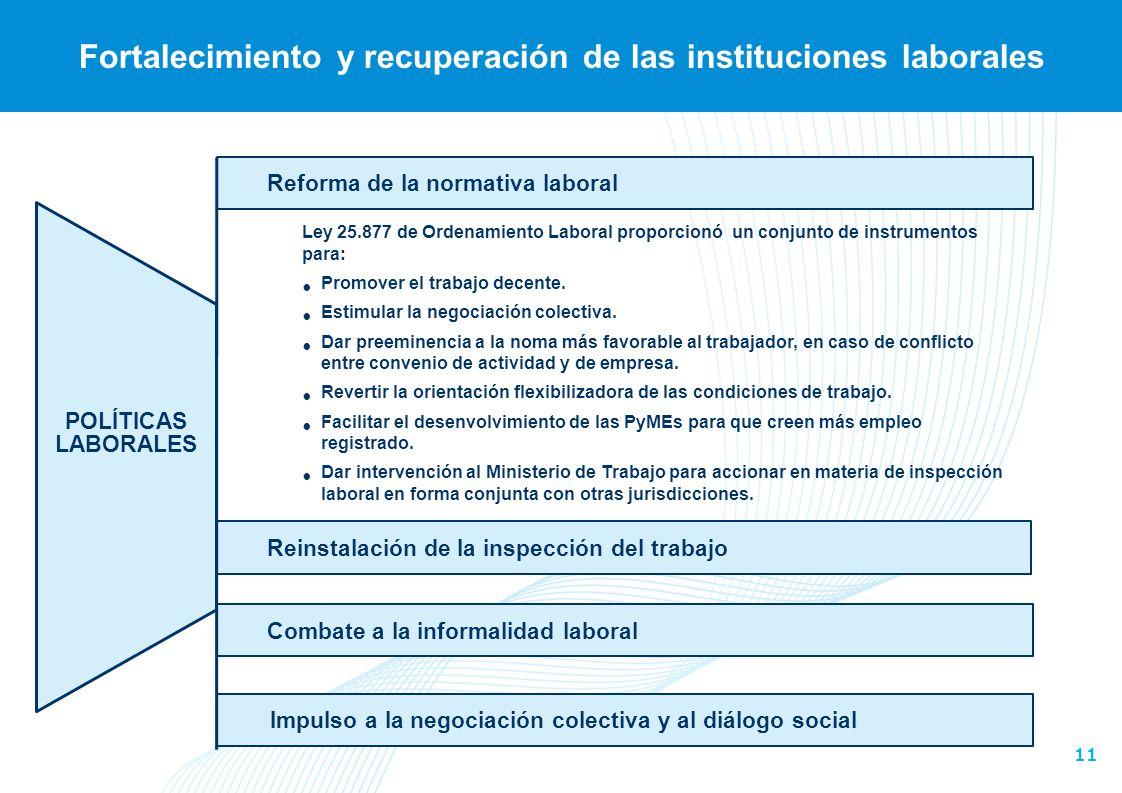 11 Reinstalación de la inspección del trabajo Ley 25.877 de Ordenamiento Laboral proporcionó un conjunto de instrumentos para: Promover el trabajo dec