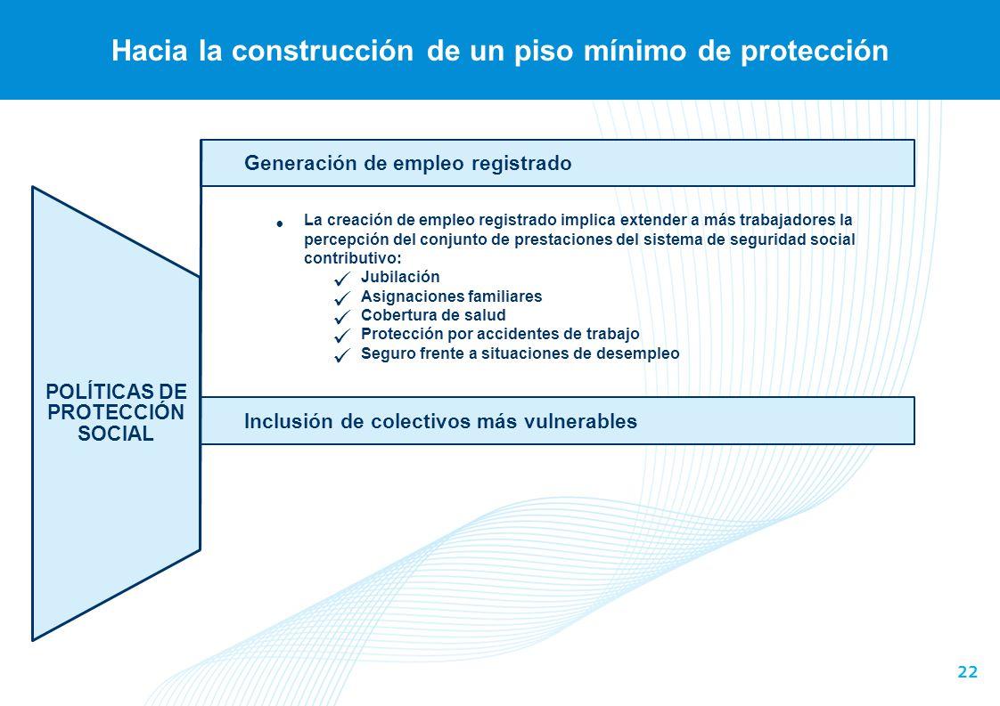 22 Hacia la construcción de un piso mínimo de protección Generación de empleo registrado POLÍTICAS DE PROTECCIÓN SOCIAL Inclusión de colectivos más vu