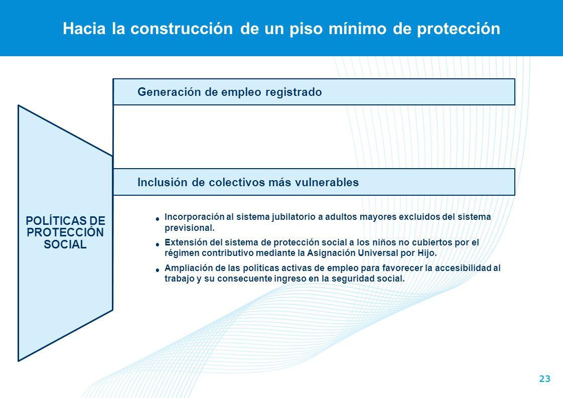 23 Hacia la construcción de un piso mínimo de protección Generación de empleo registrado POLÍTICAS DE PROTECCIÓN SOCIAL Inclusión de colectivos más vu