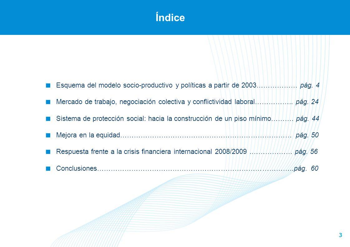 3 Índice Esquema del modelo socio-productivo y políticas a partir de 2003……………… pág. 4 Mercado de trabajo, negociación colectiva y conflictividad labo