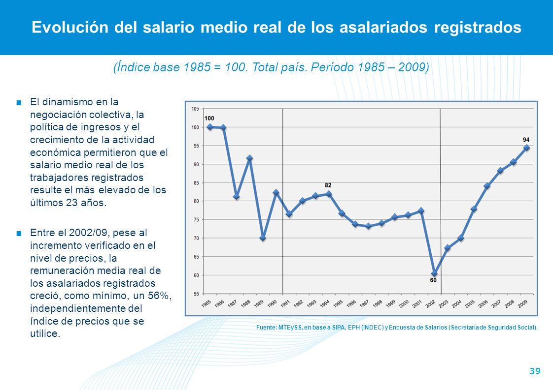 39 Evolución del salario medio real de los asalariados registrados Fuente: MTEySS, en base a SIPA, EPH (INDEC) y Encuesta de Salarios (Secretaría de S