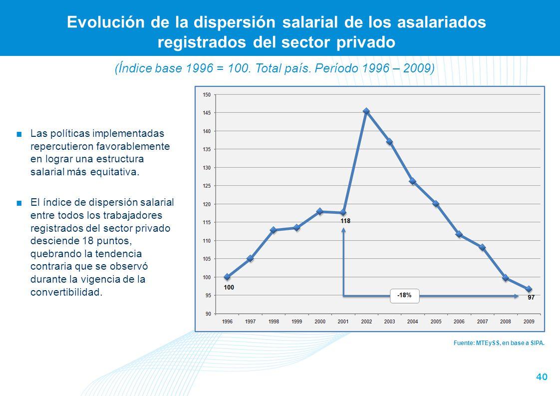 40 Evolución de la dispersión salarial de los asalariados registrados del sector privado Fuente: MTEySS, en base a SIPA. Las políticas implementadas r