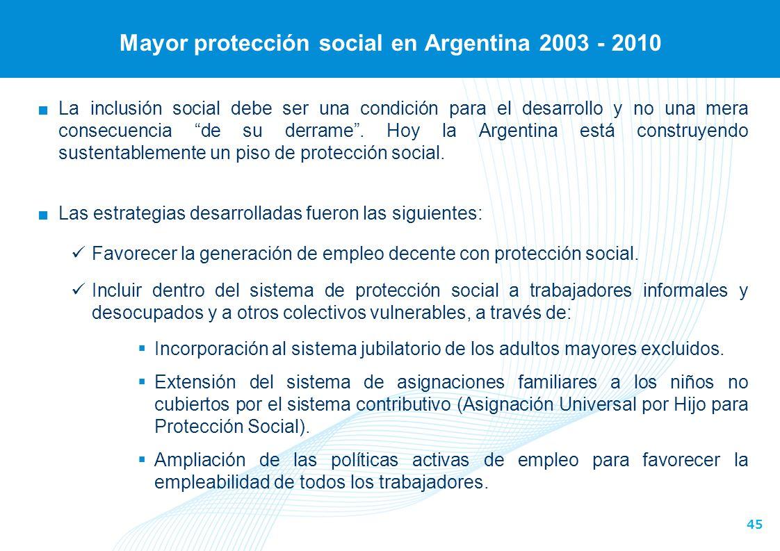 45 Mayor protección social en Argentina 2003 - 2010 La inclusión social debe ser una condición para el desarrollo y no una mera consecuencia de su der