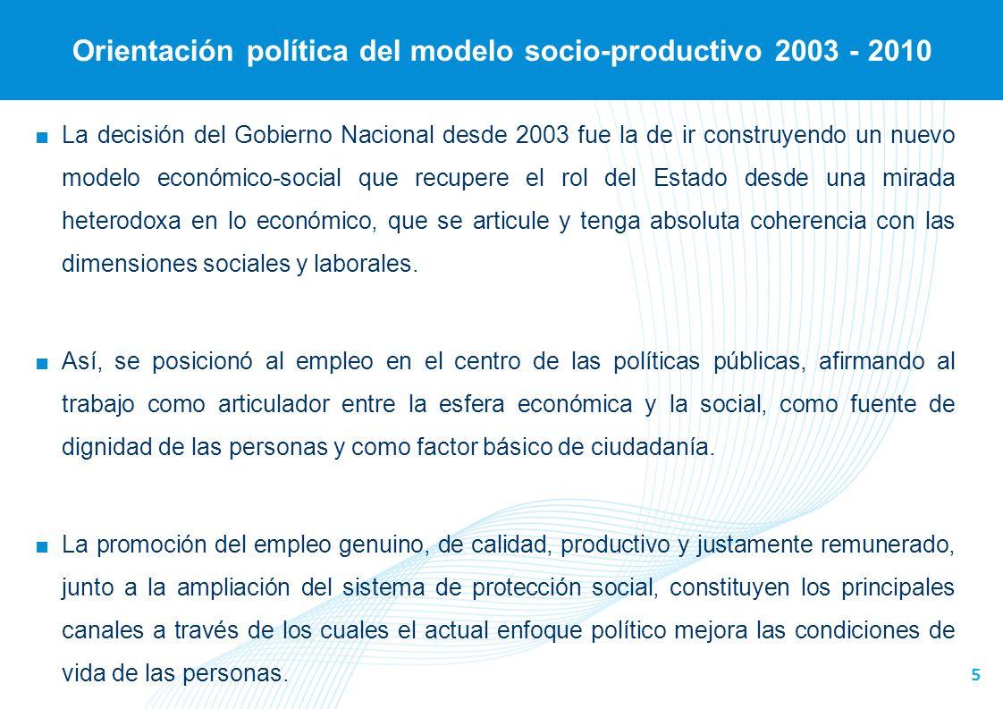 5 Orientación política del modelo socio-productivo 2003 - 2010 La decisión del Gobierno Nacional desde 2003 fue la de ir construyendo un nuevo modelo