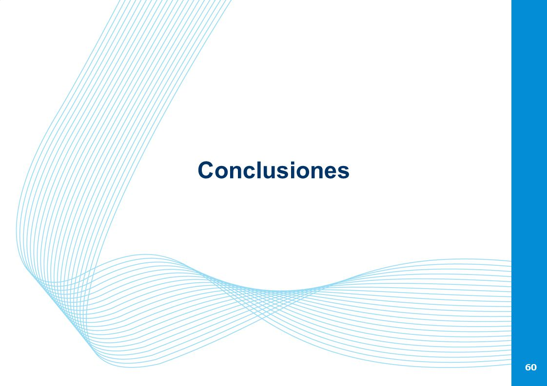 60 Conclusiones 60