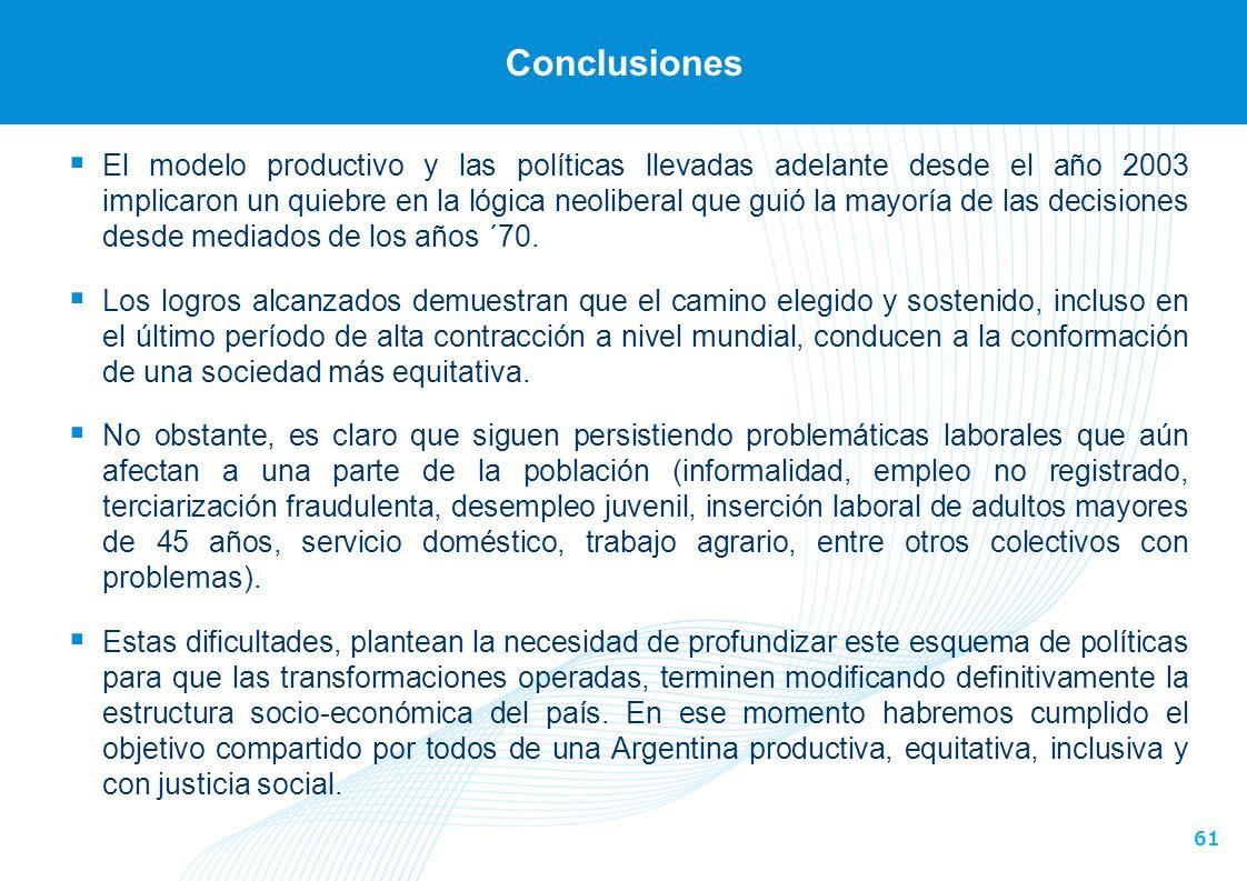 61 Conclusiones El modelo productivo y las políticas llevadas adelante desde el año 2003 implicaron un quiebre en la lógica neoliberal que guió la may