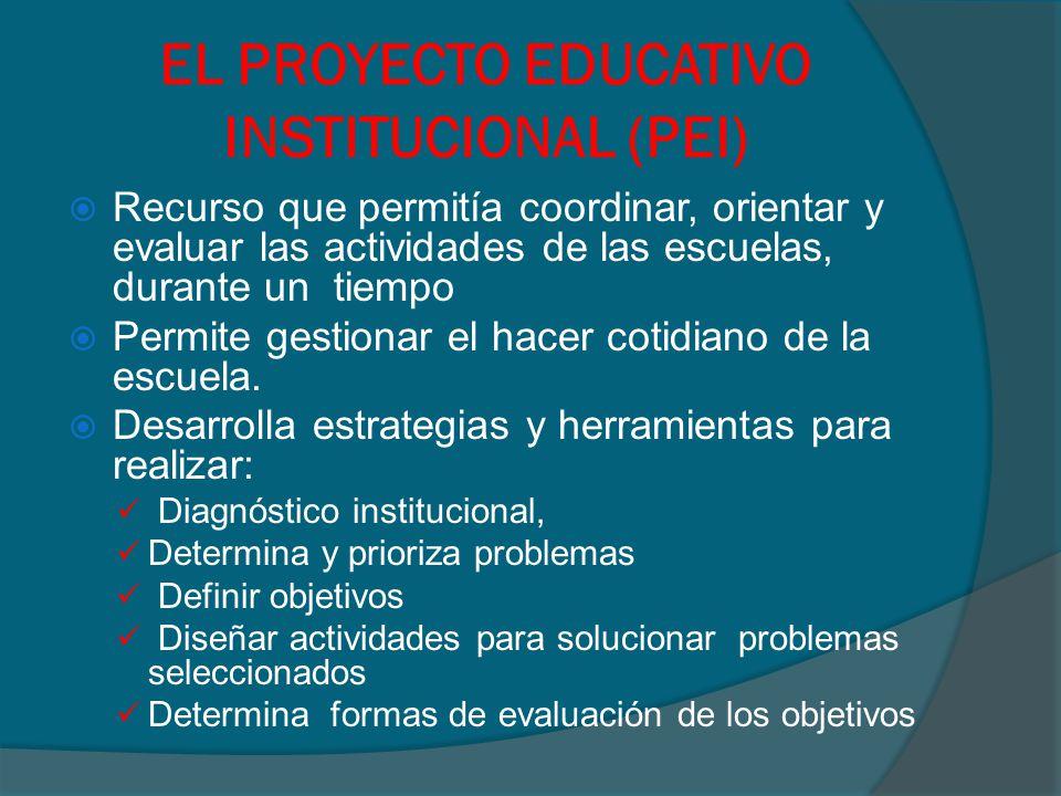 EL PROYECTO EDUCATIVO INSTITUCIONAL (PEI) Recurso que permitía coordinar, orientar y evaluar las actividades de las escuelas, durante un tiempo Permit