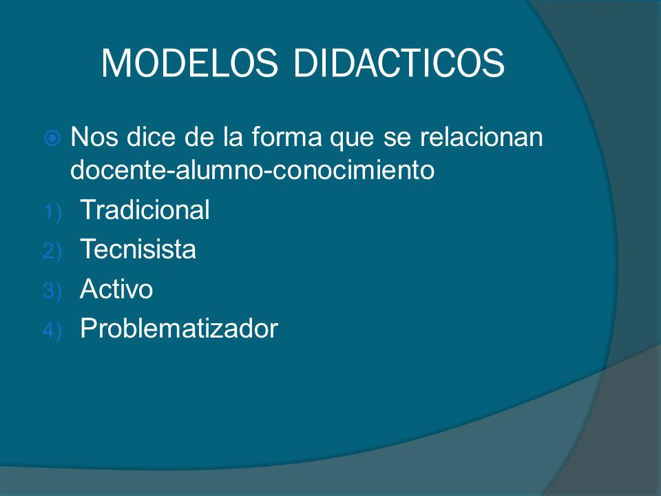MODELOS DIDACTICOS Nos dice de la forma que se relacionan docente-alumno-conocimiento 1) Tradicional 2) Tecnisista 3) Activo 4) Problematizador