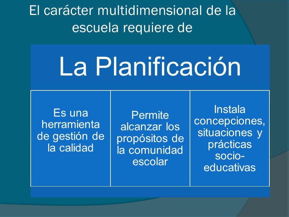 El carácter multidimensional de la escuela requiere de La Planificación Es una herramienta de gestión de la calidad Permite alcanzar los propósitos de